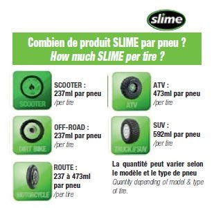 Liquide Préventif Anti-Fuite Pneu Tubeless Slime 950ml