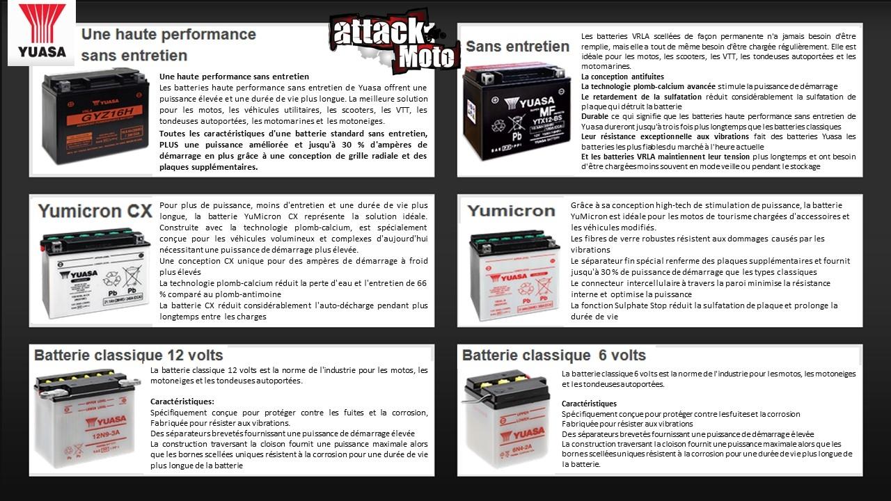 La Gamme Batteries YUASA